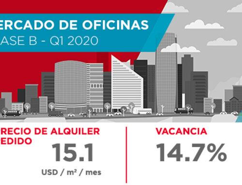 Oficinas Clase B de Lima | Reporte Q1 2020