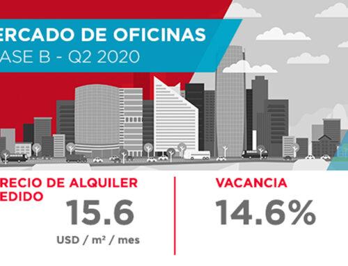 Oficinas Clase B de Lima | Reporte Q2 2020